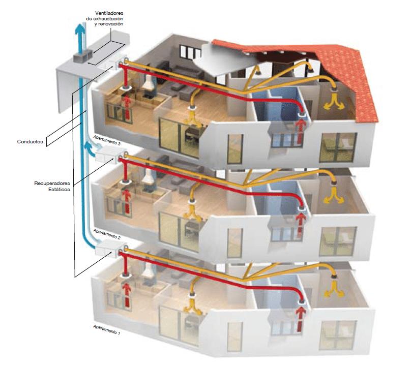Ventilación mecánica 2